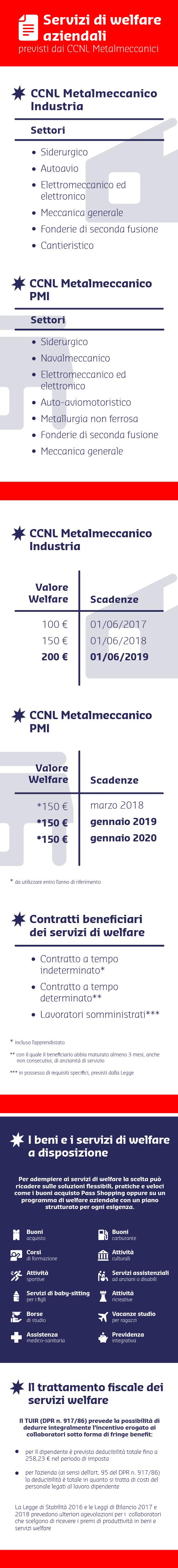 welfare CCNL metalmeccanici